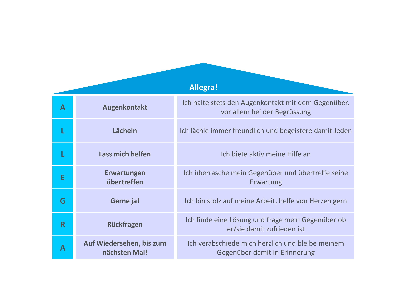 Rückblick Herzlichkeits-Workshop Slide 1