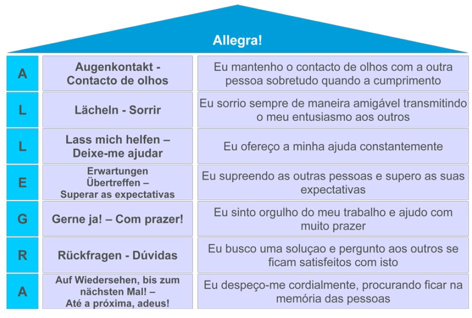 Allegra auf Portugiesisch Slide 1