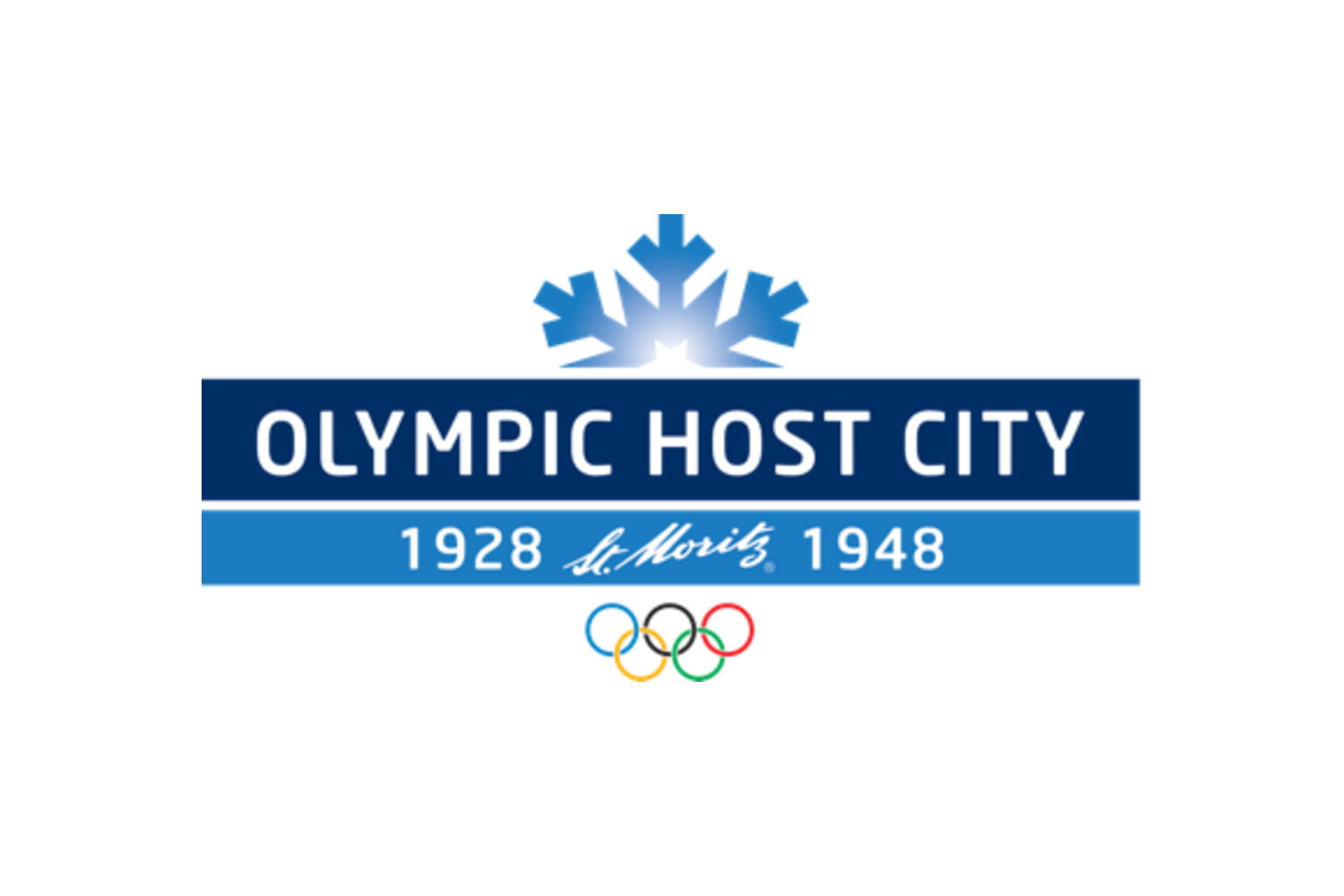 Olympic Host City