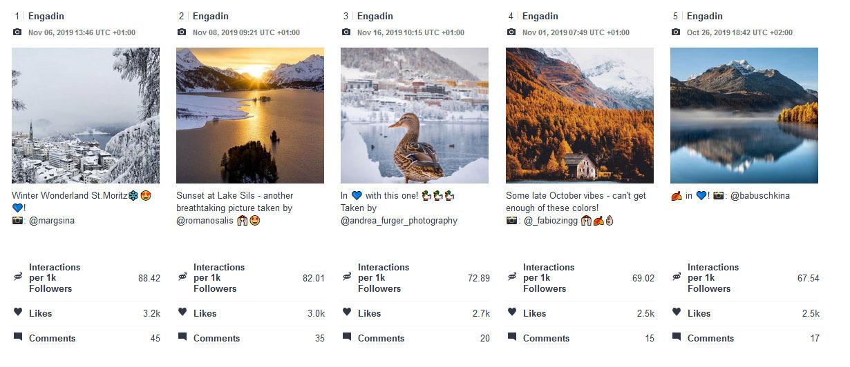Social media Slide 1